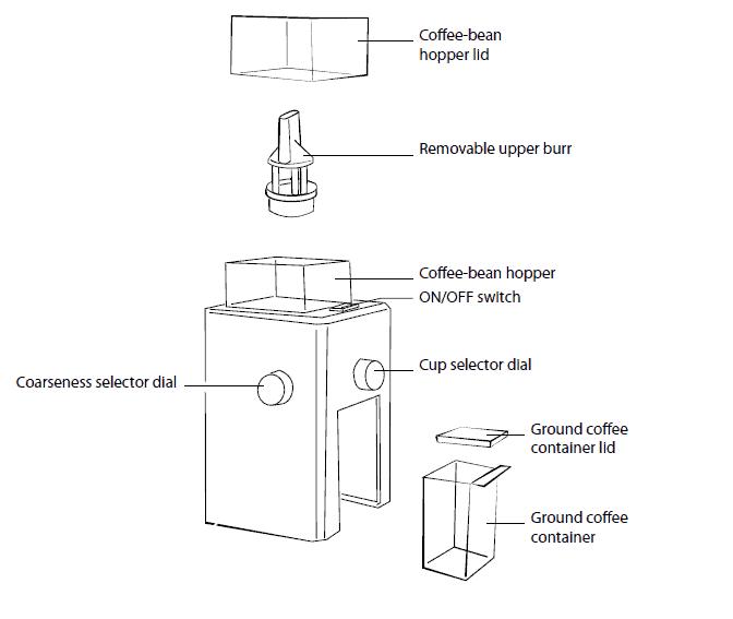 delonghi kg79 diagram