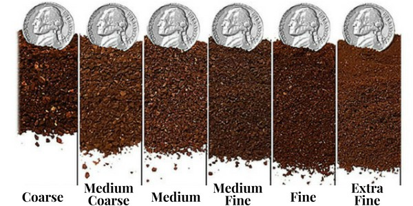 coarse ground coffee and finely ground, compared to the size of a standard US quarter