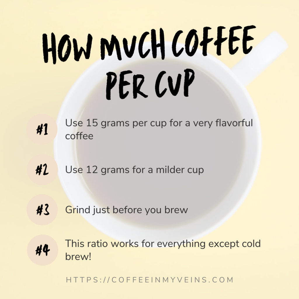 how much coffee per cup splash